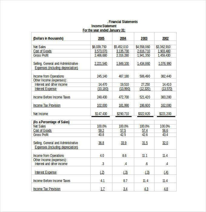 30  financial statement templates