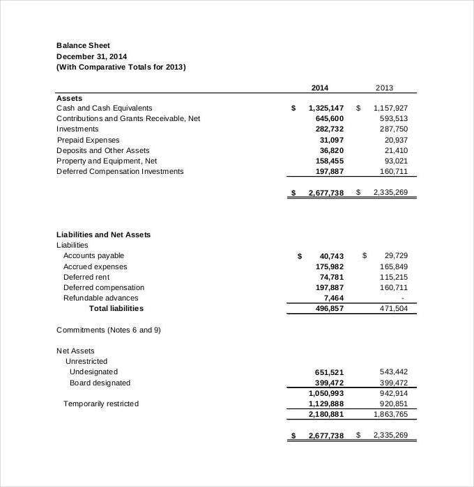 Basic Financial Statement Templates  Basic Financial Statement Template