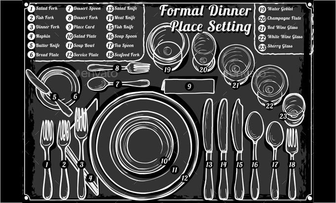 formal place setting template