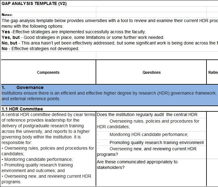 process gap analysis template .