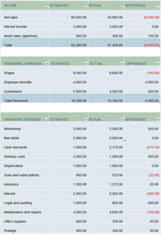 Household Budget Template   Free Word Excel Pdf Documents