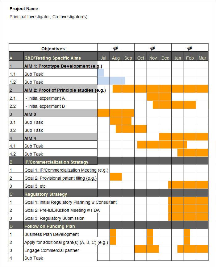 Sample Gantt Chart Excel Template