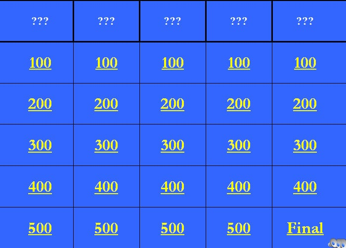 Jeopardy Powerpoint Templates Powerpoint Templates – Blank Jeopardy Template