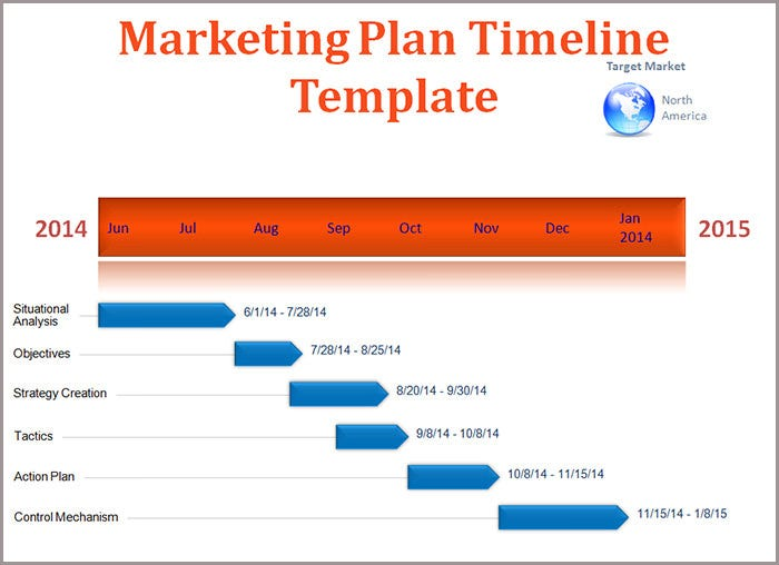 marketing plan timeline template free