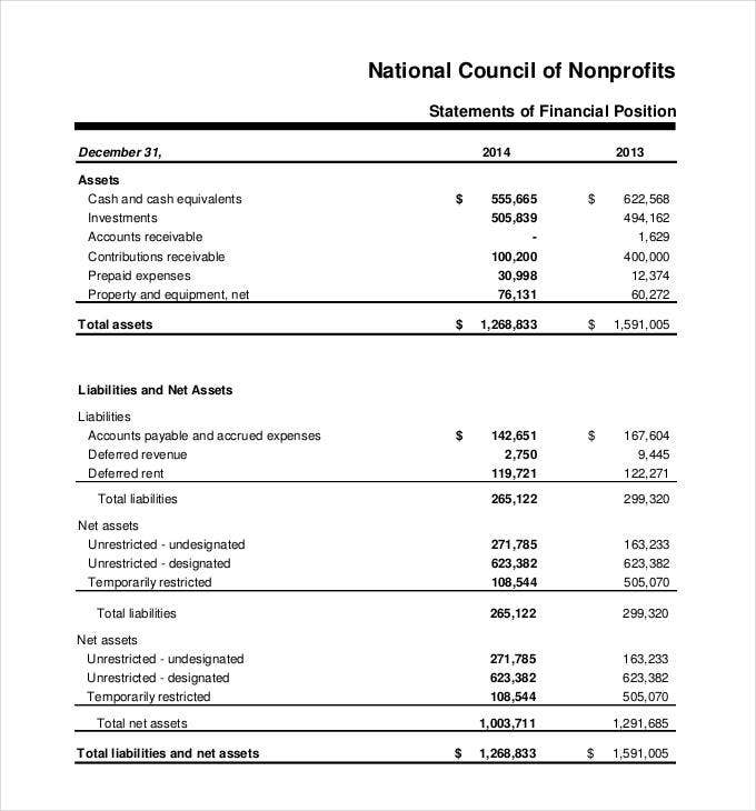 Non Profit Financial Statement Template PDF