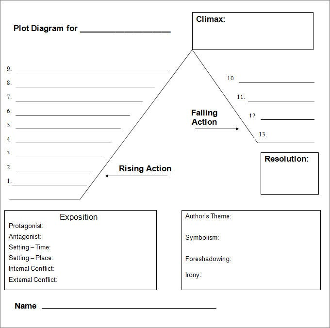 Plot Diagram Template Free Word Excel Documents Download MH8Fwr4i