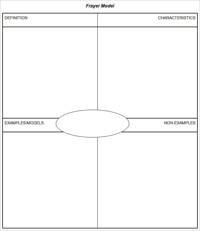 frayer model template word 5 Frayer Model Templates - Free Sample, Example, Format | Free ...