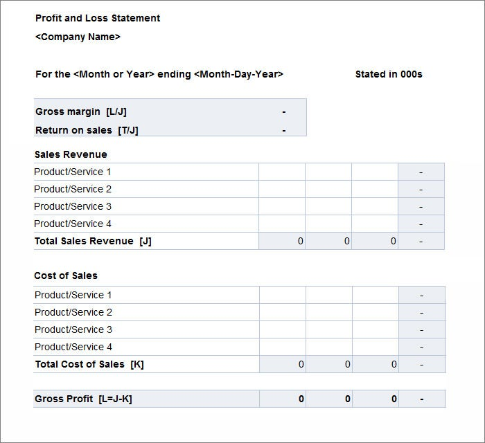 Good Blank Profit And Loss Statement To Download In Excel In Business Profit And Loss Statement Form