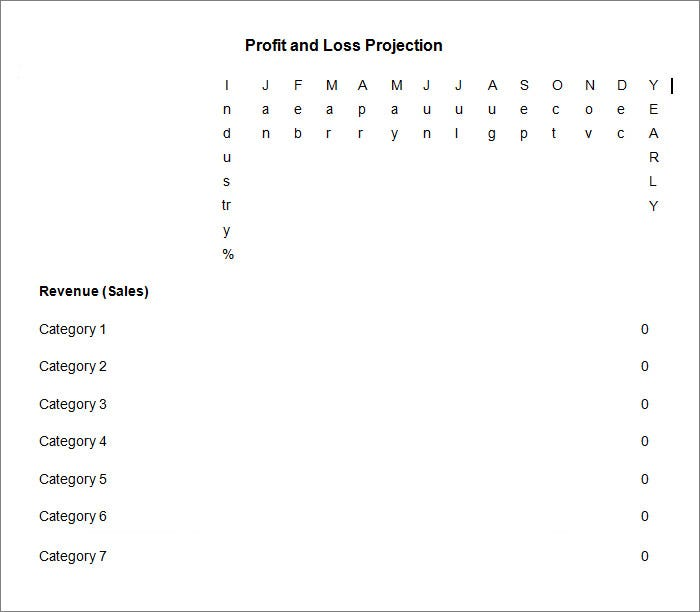 Profit and Loss Statement Free Templates – Basic Profit and Loss Statement Template