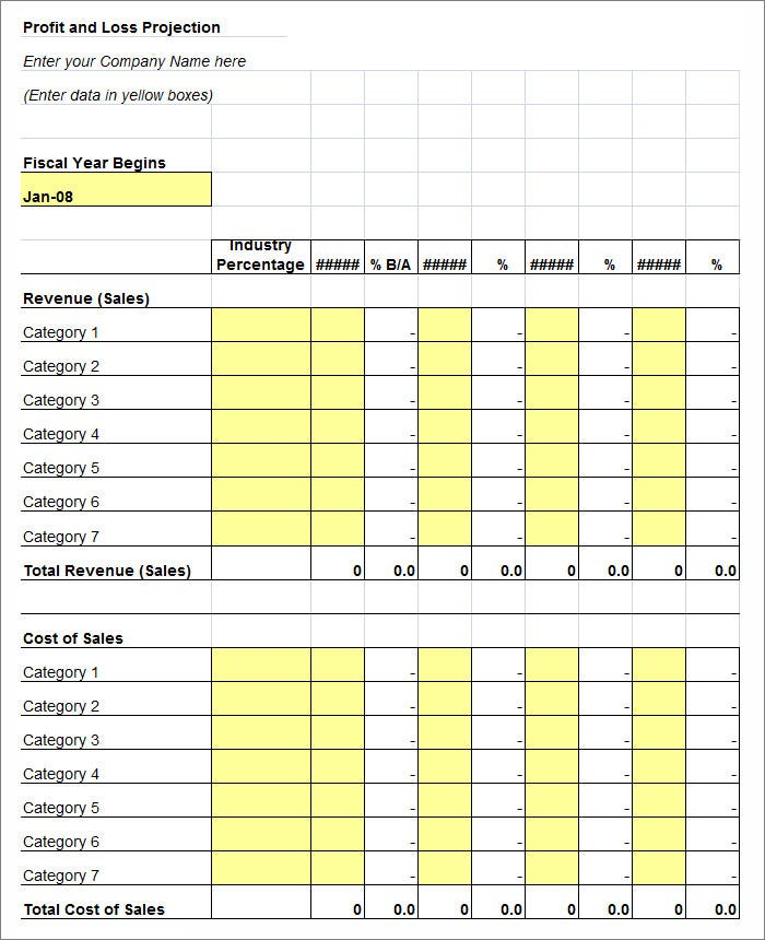 7 Profit and Loss Statements Free Templates – Sample Profit and Loss Form