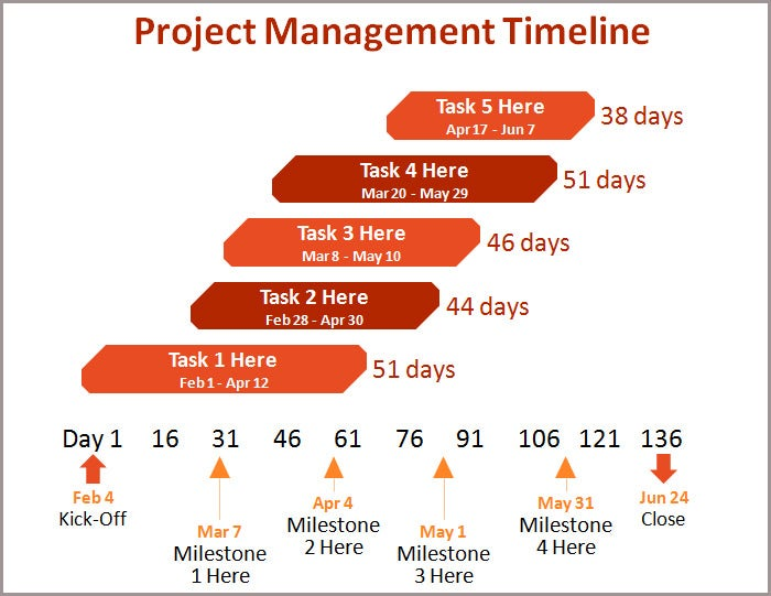 24 timeline powerpoint templates free ppt documents download free project management timeline powerpoint template toneelgroepblik Image collections