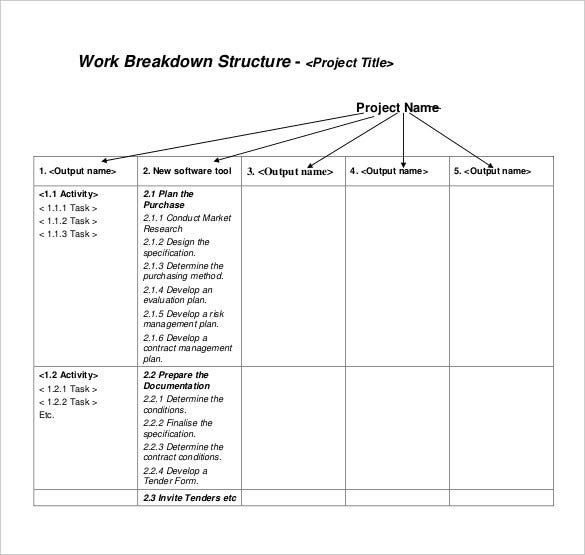 Work Breakdown Structure Template  Free  Premium Templates