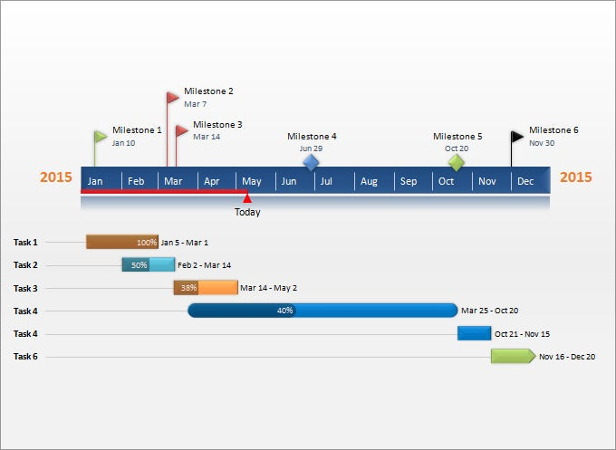 Project Timeline Templates Free Word PPT Format Download - Easy project management template