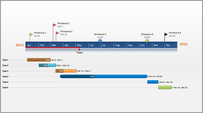 Powerpoint Timeline Template Project Management Timeline Template