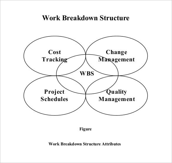 9+ Work Breakdown Structure Template | Free & Premium ...