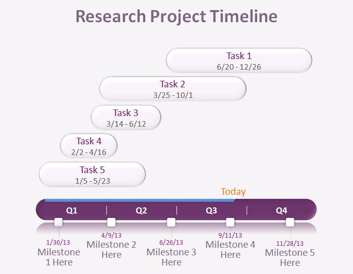 24 Timeline Powerpoint Templates Free Ppt Documents Download