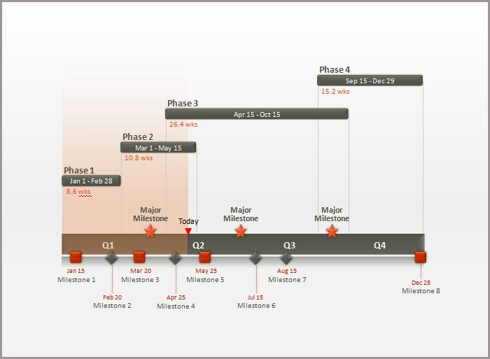 timeline template in powerpoint 2010 office timeline powerpoint