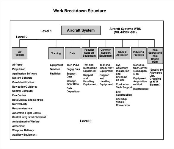 sample-work-breakdown-structure