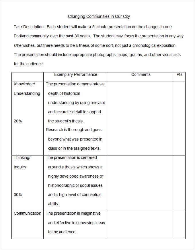 college essay grading criteria