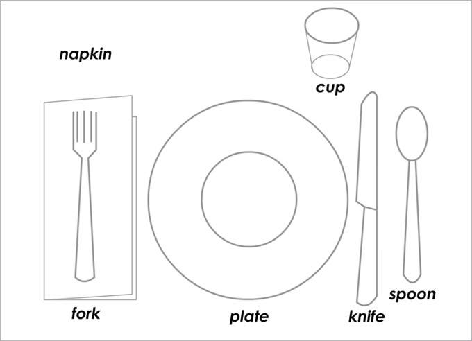 5 place setting templates free sample example format for Simple table setting