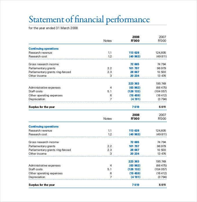 statement of financial performance template1