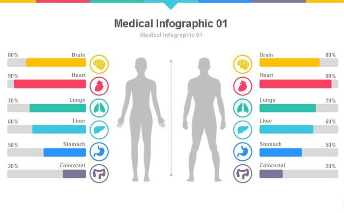 Medical Powerpoint Template - Powerpoint Templates | Free