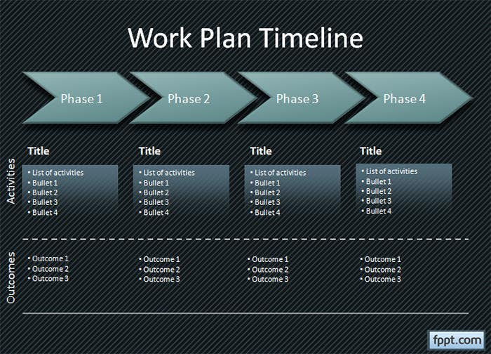 free finance workplan timeline powerpoint template download