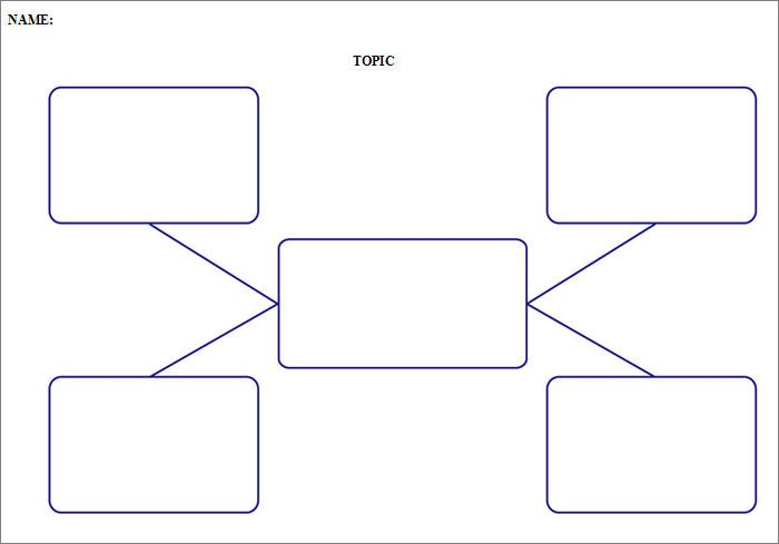 Free Concept Map Template in Word & PDF Format