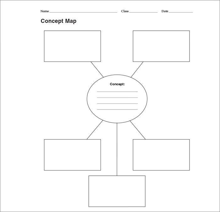 Concept Map Example Nursing.Concept Map Template Free Premium Templates