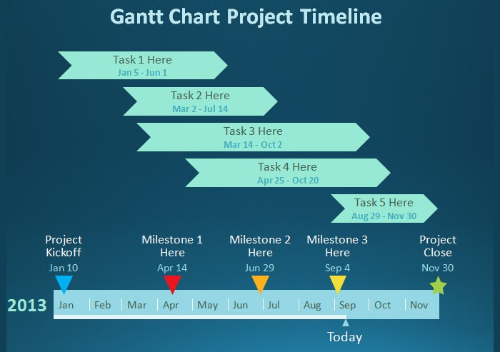 gantt chart template 9 free sample example format download