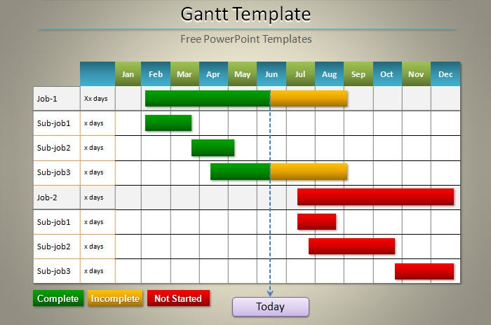 Gantt Chart Template   Free SampleExample Format Download