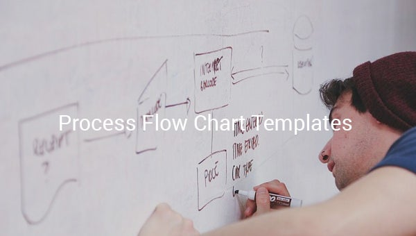 Process Flow Chart Template – 9+ Free Word, Excel, PDF Format