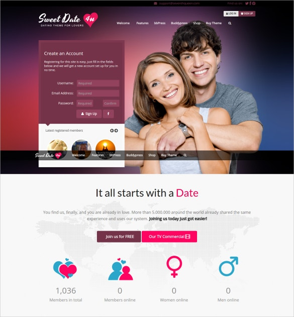 Sweet Dating WordPress Template