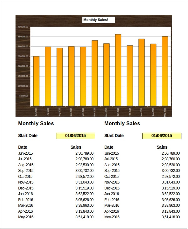 monthly sales report analysis template