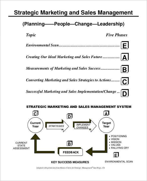 strategic marketing sales action plan template – ppt document min