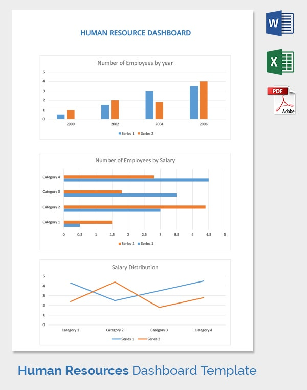 HR Dashboard Template Free Word Excel PDF Documents Download - Company dashboard template free
