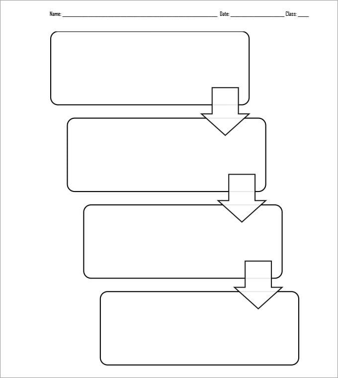 Blank Chart Template, Blank Chart