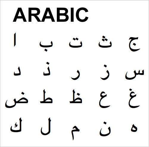 arabic alphabet letter pronunciation