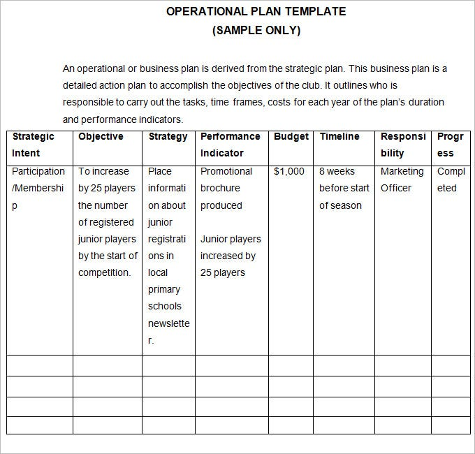 Operational plan template for business plan choice image template quick business plan or operational plan template 4059005 pacte accmission Gallery