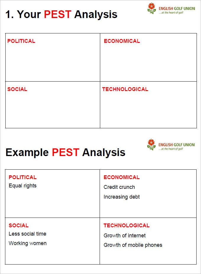 pestle analysis non profit organisation Pestle analysis - the pest or pestle analysis tool is one of many used to help managers identify their market pest/ pestle analysis on _____(organization.