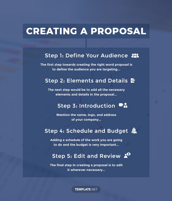 creating a proposal1