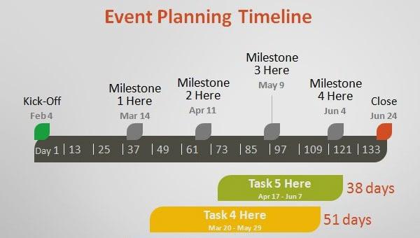 eventplanningtimelinetemplate