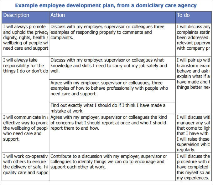 Charming 5 Employee Development Plan Template Intended Employee Development Plan Template