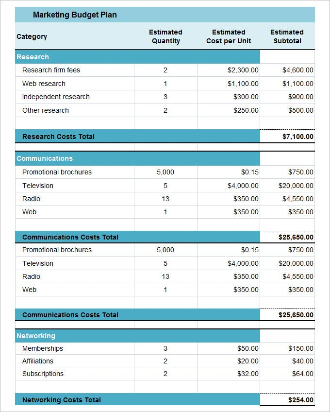 Marketing Budget Template 3 Free Excel Word Documents Download mdTHsyxl