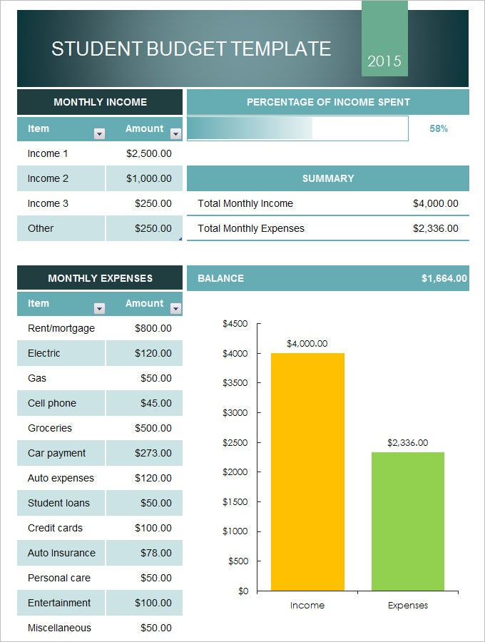 Student Budget Templates  Free Word Pdf Documents Download