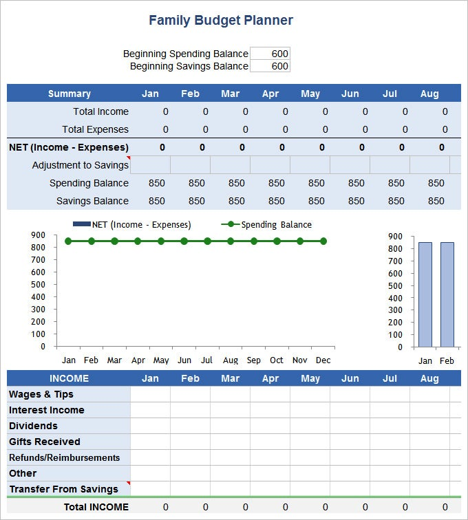 family budget plan template free download