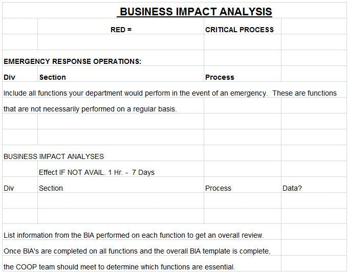 free business analysiss template