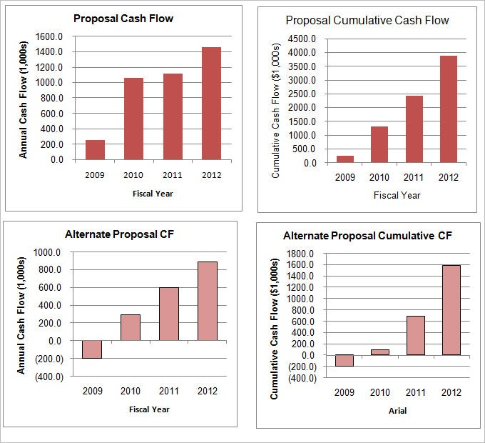 financial statement analysis template .