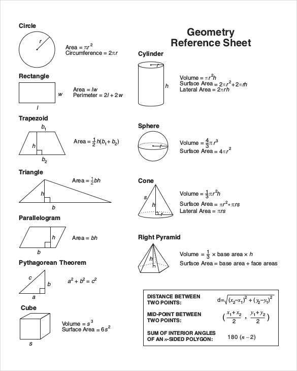 geometry-regents-reference-sheet
