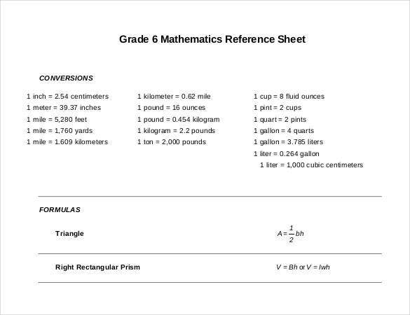 grade-mathematics-reference-sheet